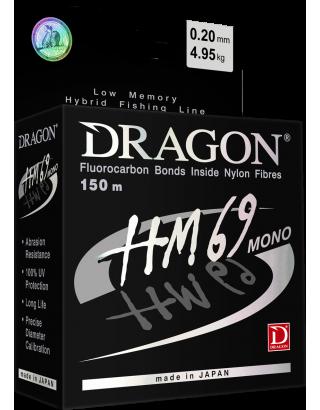 Zylka DRAGON HM69 Pro